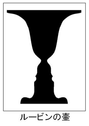 ルービンの壷